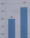 BKWI Wirtschaftsinformatik mit Datenverarbeitung